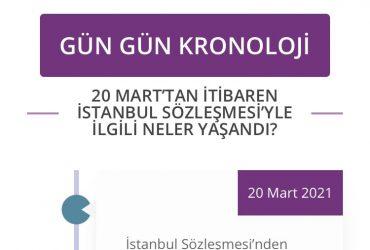 İstanbul Sözleşmesi Kronolojisi Yayında!